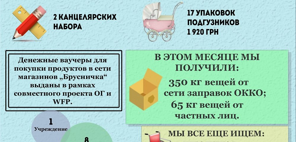 oktyar-1-str