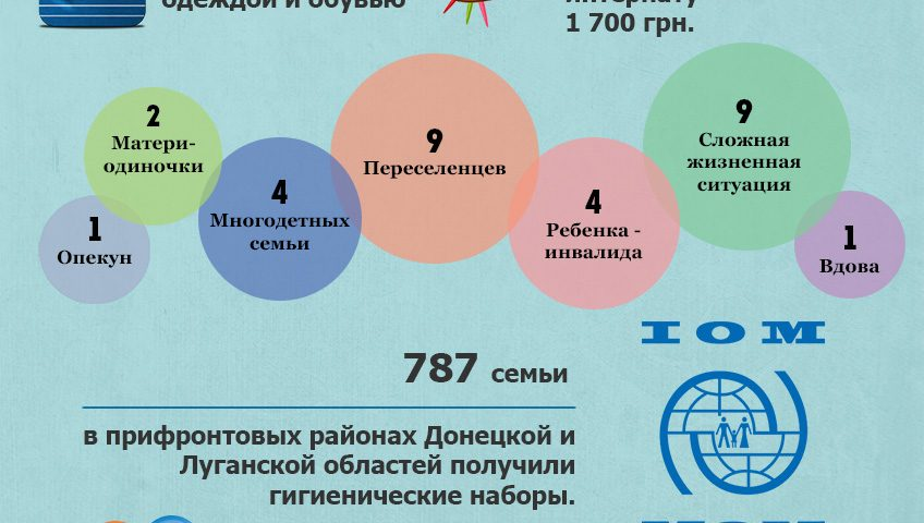 «Ответственные граждане». Отчет за ЯНВАРЬ.